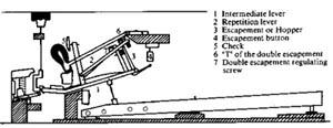 Schema meccanica pianoforte
